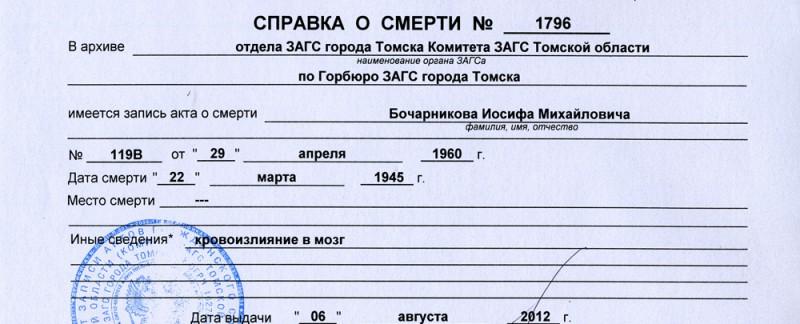 Как выписывают из квартиры умершего iquant.ru
