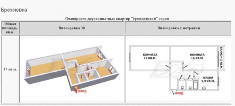 Планировка квартир п 44, размеры однокомнатных, 2-х