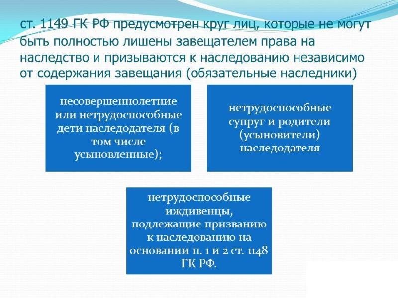 Статья 1149 ГК РФ.