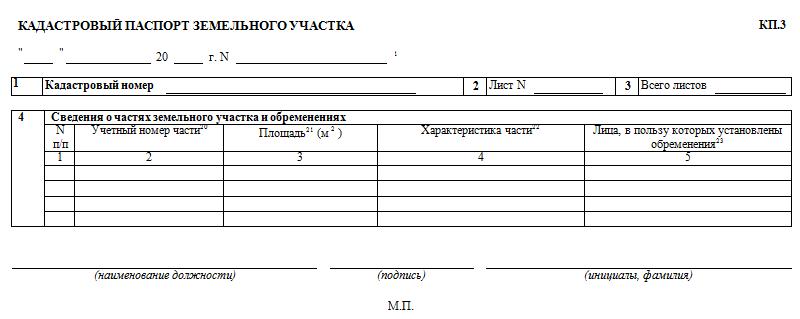 Образец кадастрового паспорта земельного участка, КП3