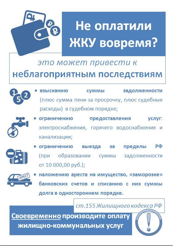 Последствия неоплаты ЖКУ.