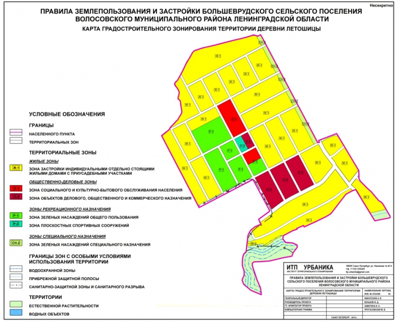 Карта зонирования территории.