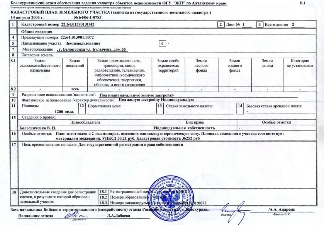 Пример кадастрового паспорта.