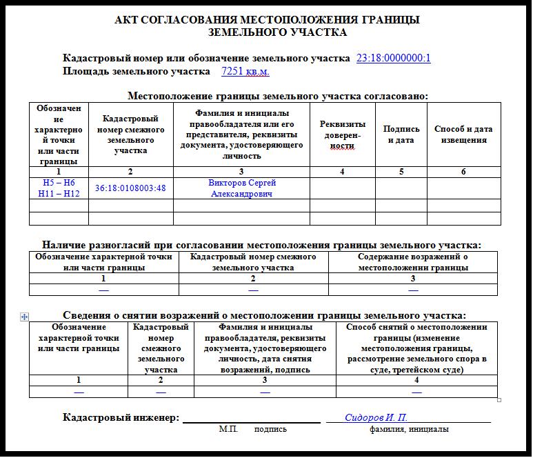 Образец акта о согласовании границ земельного участка.