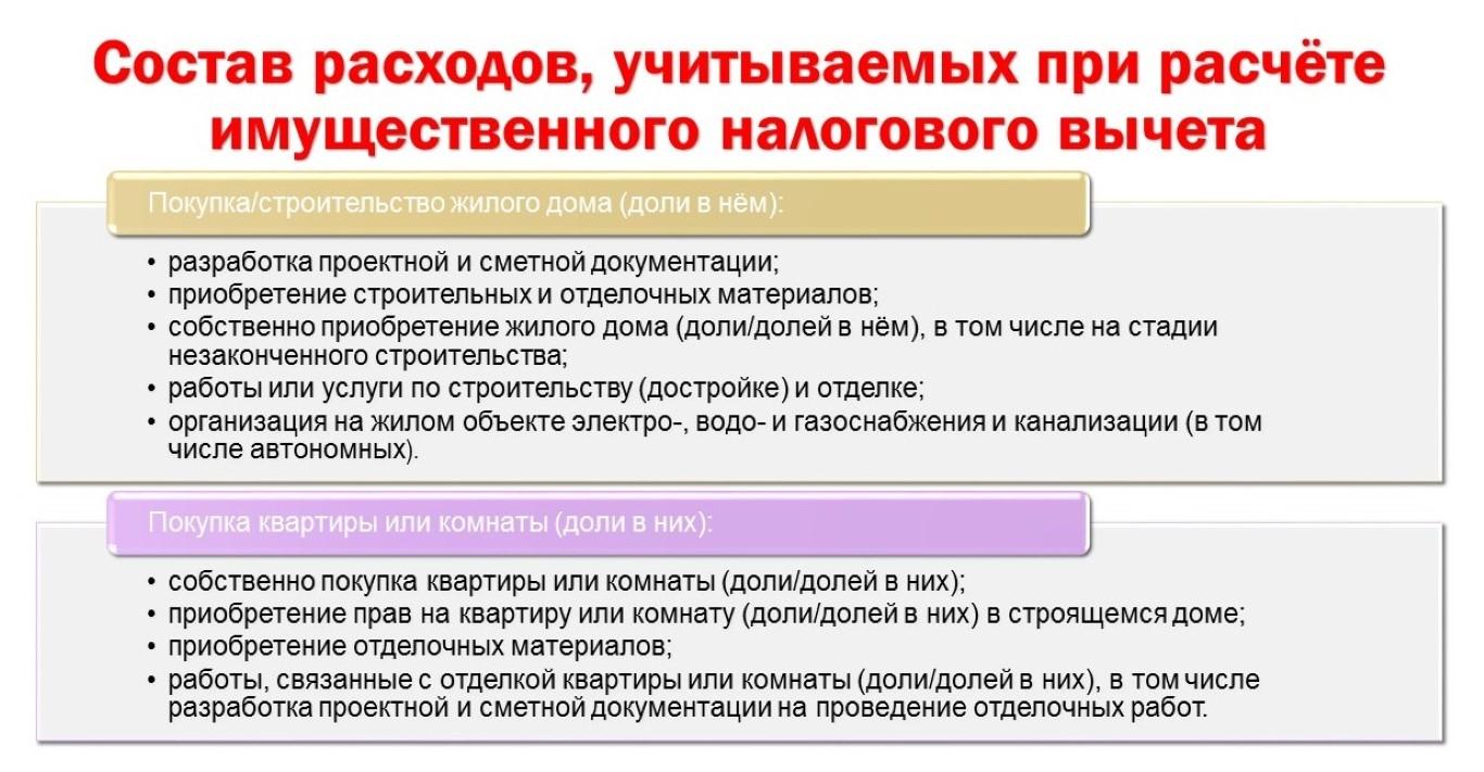 исправить кредитную историю Семеновский переулок