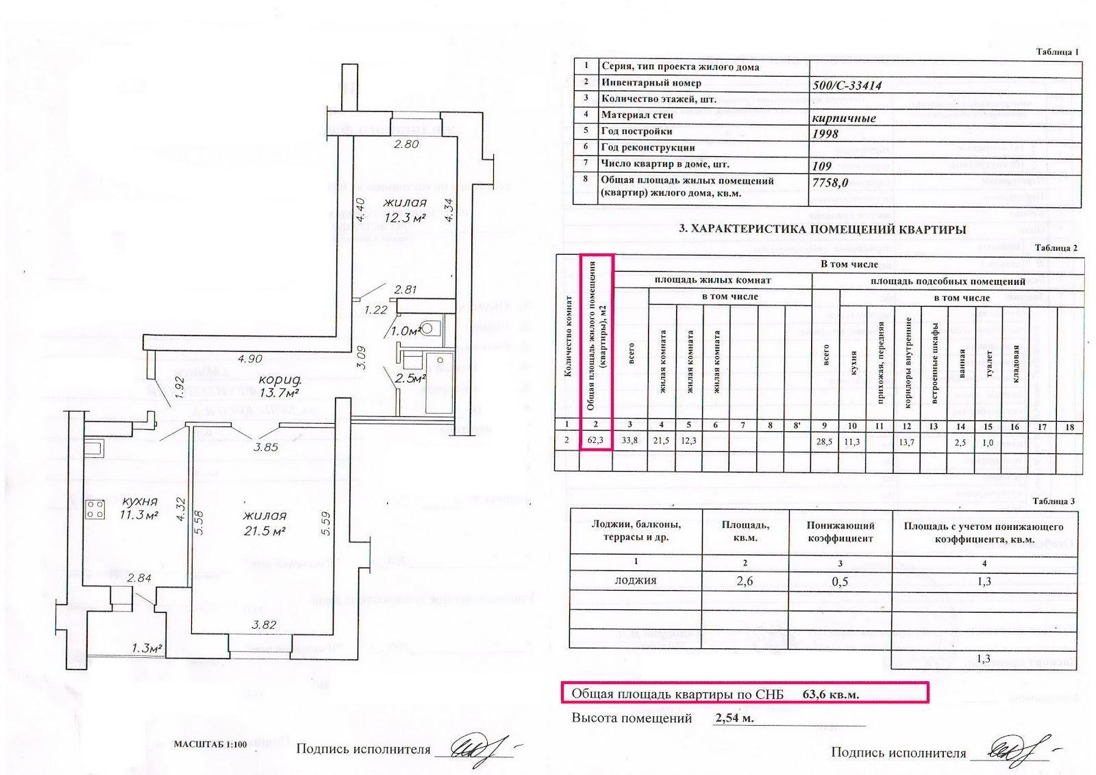 Изображение - Что входит в жилую площадь квартиры, и общую площадь, что это такое и как считается tehnicheskij-pasport-kvartiry-